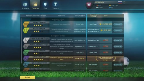 Football, Tactics & Glory (2018) PC Лицензия
